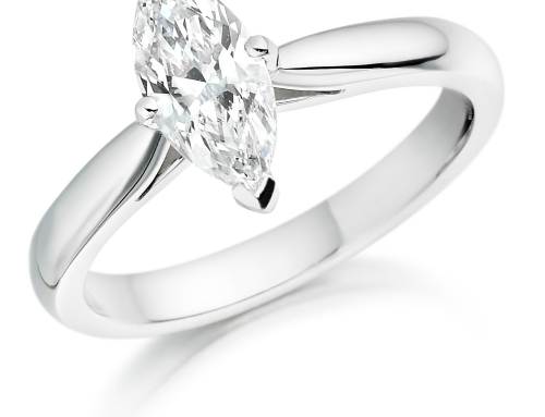 What is it with Marquise Cut Diamond?